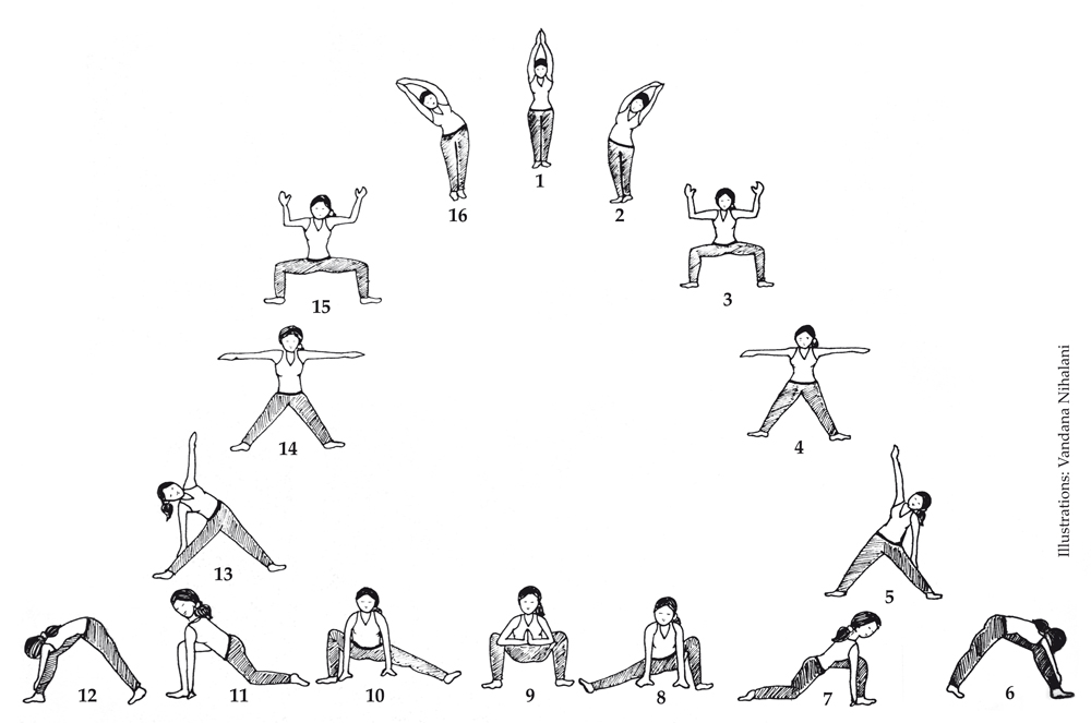 An illustrated guide to Chandra Namaskar (Moon Salutation ...