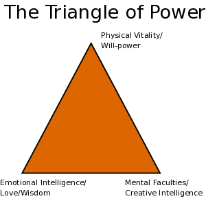 The Triangle of Power