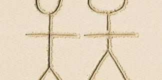 Couples outline