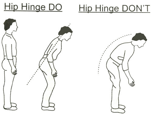 Hip hinge: Right and wrong ways