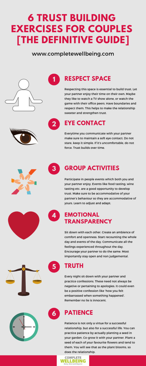 Infographic: 6 Trust Building Exercises For Couples [The definitive guide]